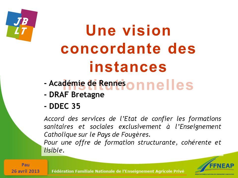 Pau 26 avril 2013 Une vision concordante des instances institutionnelles - Académie de Rennes - DRAF Bretagne - DDEC 35 Accord des services de lEtat de confier les formations sanitaires et sociales exclusivement à lEnseignement Catholique sur le Pays de Fougères.