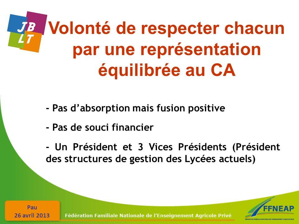 Pau 26 avril 2013 Volonté de respecter chacun par une représentation équilibrée au CA - Pas dabsorption mais fusion positive - Pas de souci financier