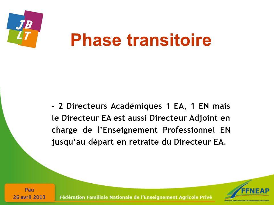 Pau 26 avril 2013 Phase transitoire - 2 Directeurs Académiques 1 EA, 1 EN mais le Directeur EA est aussi Directeur Adjoint en charge de lEnseignement Professionnel EN jusquau départ en retraite du Directeur EA.