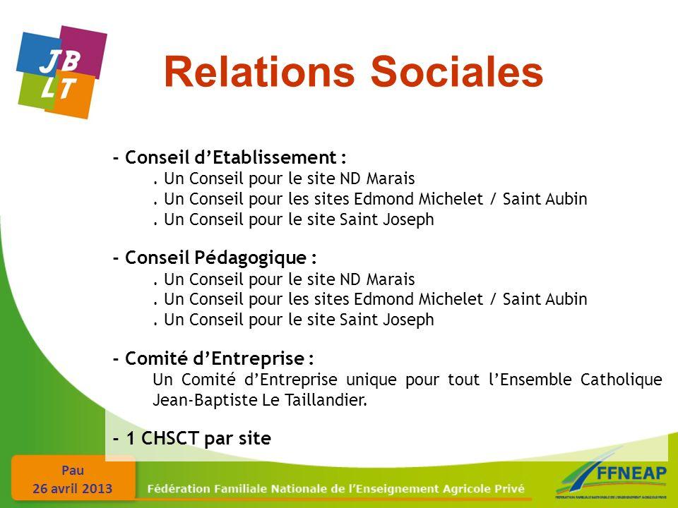 Pau 26 avril 2013 Relations Sociales - Conseil dEtablissement :. Un Conseil pour le site ND Marais. Un Conseil pour les sites Edmond Michelet / Saint