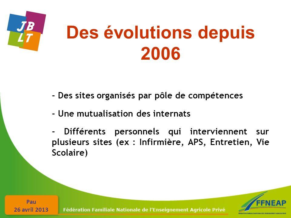 Pau 26 avril 2013 Des évolutions depuis 2006 - Des sites organisés par pôle de compétences - Une mutualisation des internats - Différents personnels q