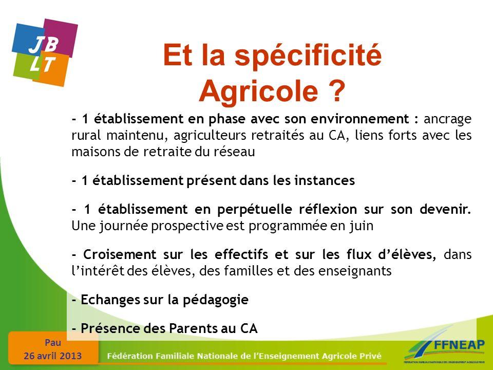 Pau 26 avril 2013 Et la spécificité Agricole ? - 1 établissement en phase avec son environnement : ancrage rural maintenu, agriculteurs retraités au C