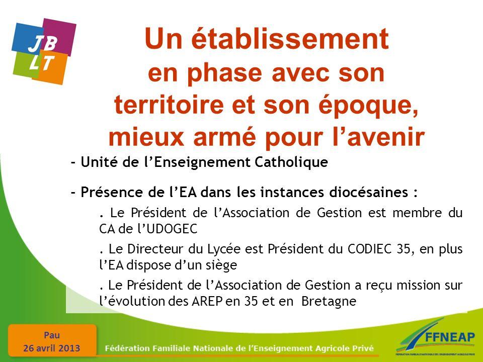 Pau 26 avril 2013 Un établissement en phase avec son territoire et son époque, mieux armé pour lavenir - Unité de lEnseignement Catholique - Présence de lEA dans les instances diocésaines :.
