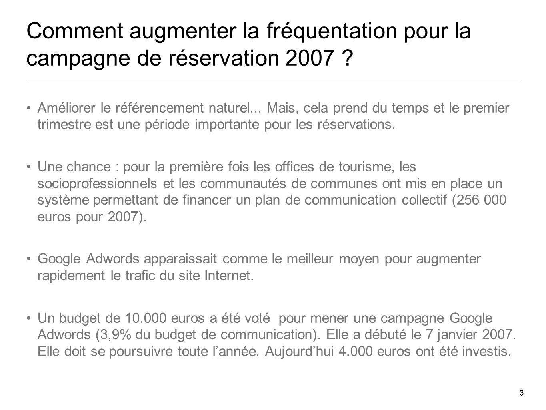 Comment augmenter la fréquentation pour la campagne de réservation 2007 .