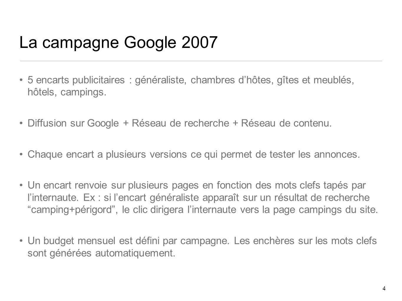 La campagne Google 2007 5 encarts publicitaires : généraliste, chambres dhôtes, gîtes et meublés, hôtels, campings.