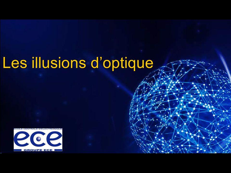1 Les illusions doptique