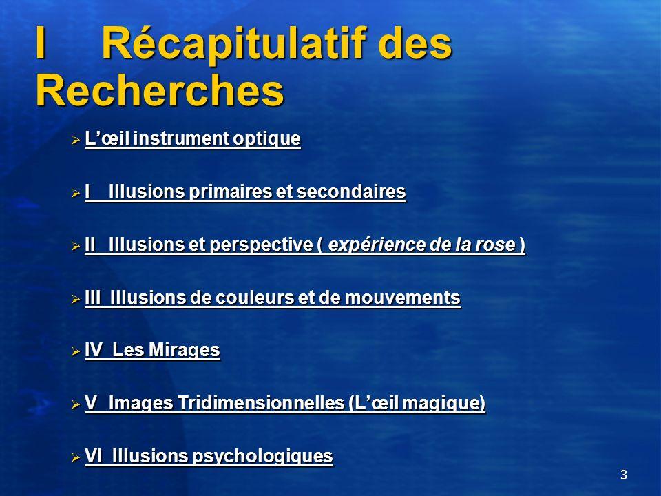 3 IRécapitulatif des Recherches Lœil instrument optique Lœil instrument optique I Illusions primaires et secondaires I Illusions primaires et secondai