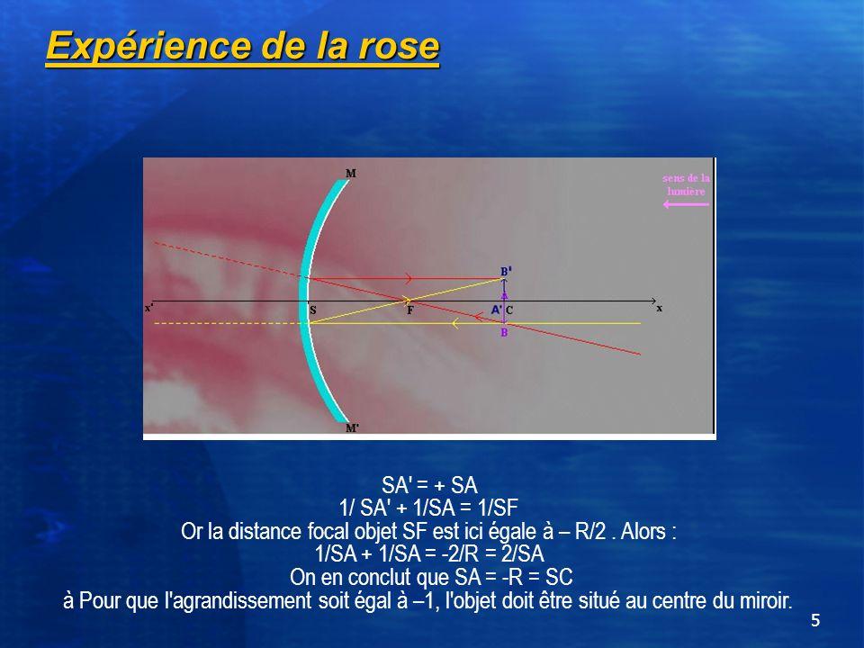5 Expérience de la rose SA' = + SA 1/ SA' + 1/SA = 1/SF Or la distance focal objet SF est ici égale à – R/2. Alors : 1/SA + 1/SA = -2/R = 2/SA On en c