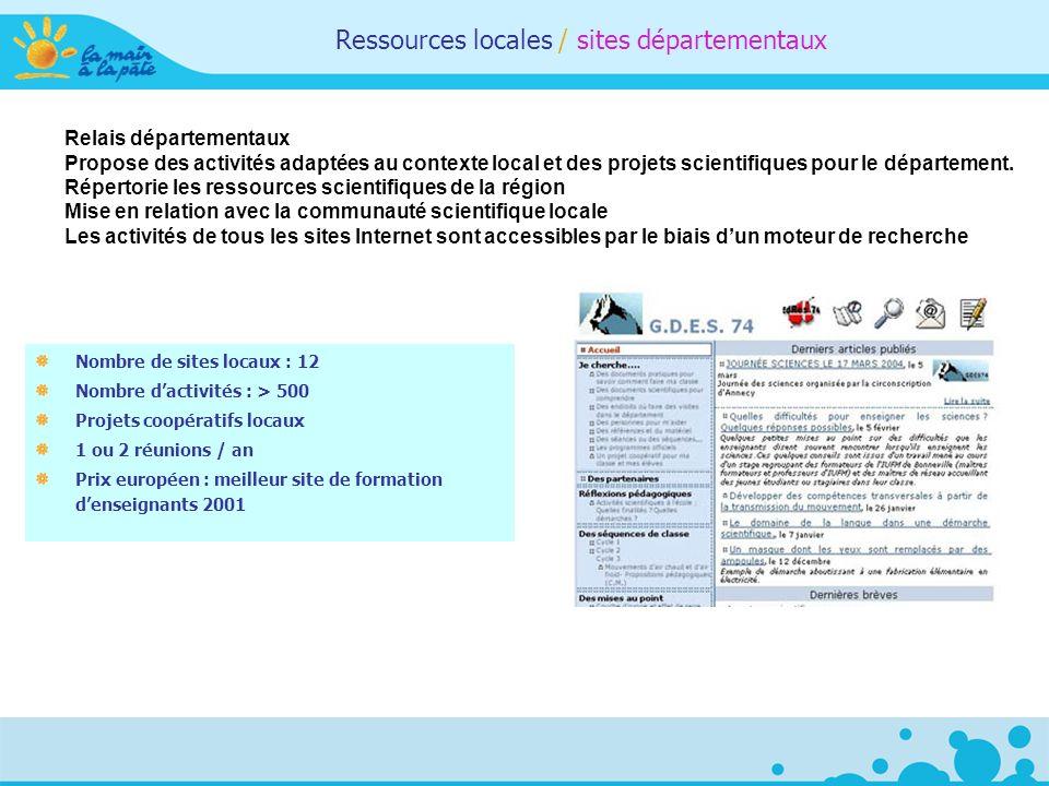 Ressources locales / sites départementaux Nombre de sites locaux : 12 Nombre dactivités : > 500 Projets coopératifs locaux 1 ou 2 réunions / an Prix e