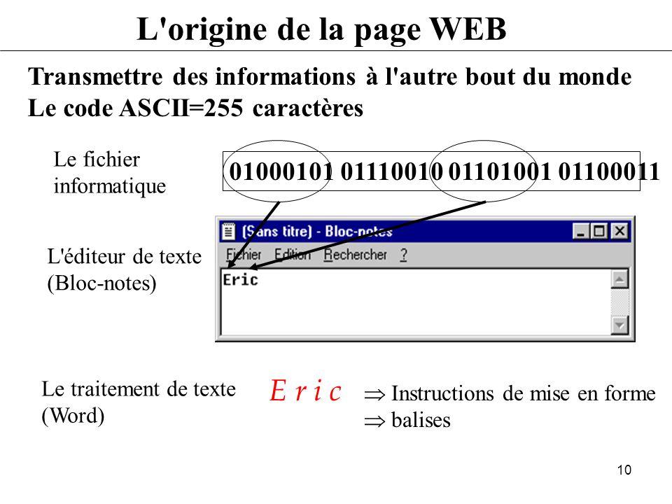 9 Composition dune page WEB VisibleLe texte Les images fixes ou animées, du son, des icônes Les liens Les tableaux Les formulaires Les applications, …