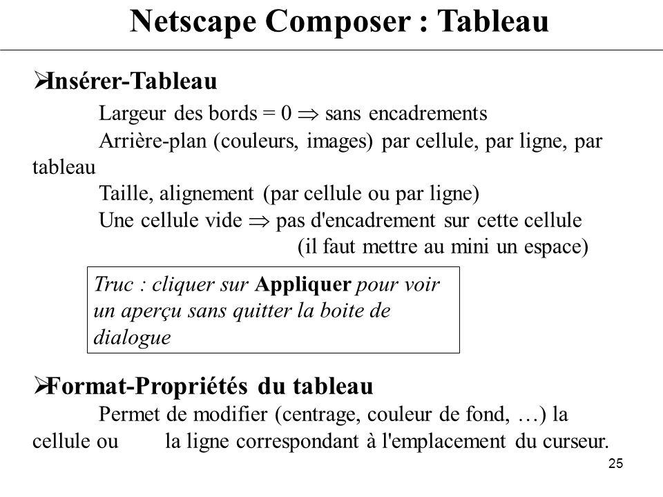 24 Netscape Composer : Images Insérer-Images Donner ladresse de limage Alignement de limage et rebouclage du texte autour de limage Dimensions de lima