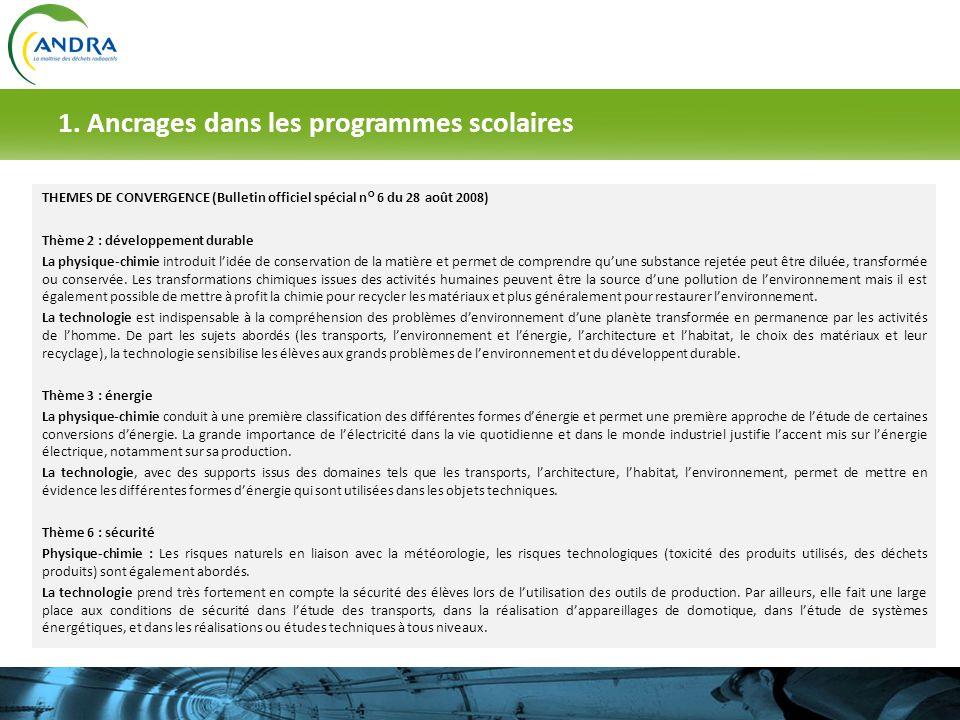 1. Ancrages dans les programmes scolaires THEMES DE CONVERGENCE (Bulletin officiel spécial n° 6 du 28 août 2008) Thème 2 : développement durable La ph