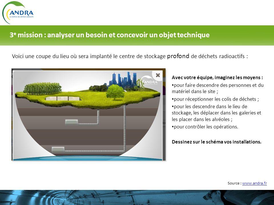 Voici une coupe du lieu où sera implanté le centre de stockage profond de déchets radioactifs : 3 e mission : analyser un besoin et concevoir un objet