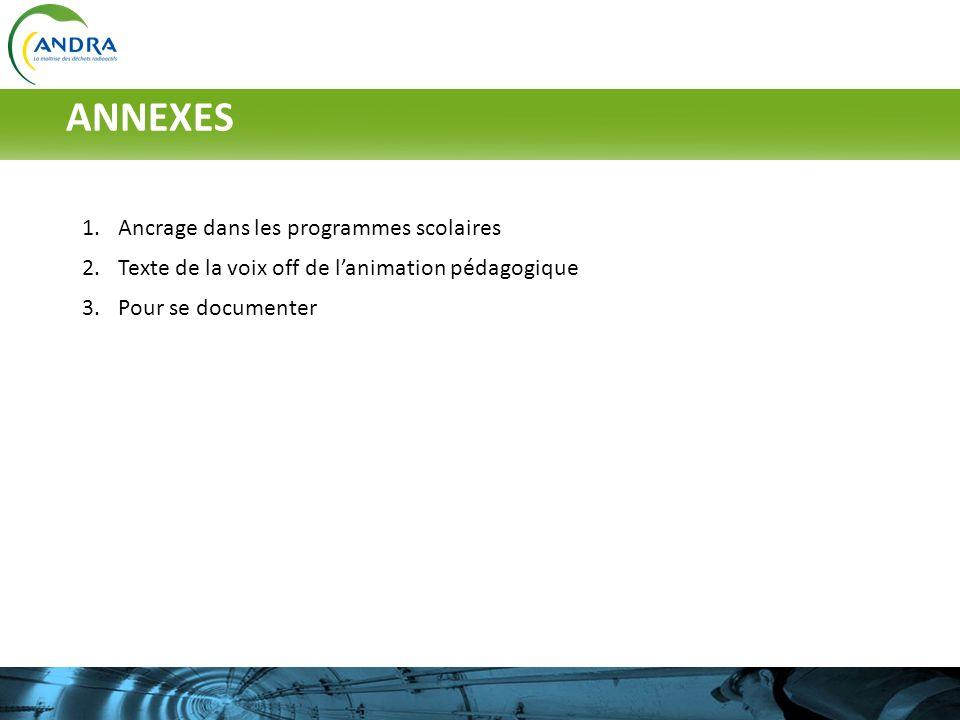 ANNEXES 1.Ancrage dans les programmes scolaires 2.Texte de la voix off de lanimation pédagogique 3.Pour se documenter