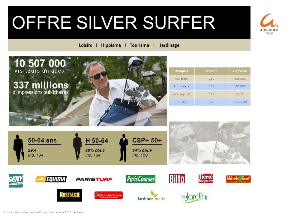 10 507 000 OFFRE SILVER SURFER Loisirs I Hippisme I Tourisme I Jardinage visiteurs uniques dimpressions publicitaires 29% Ind.