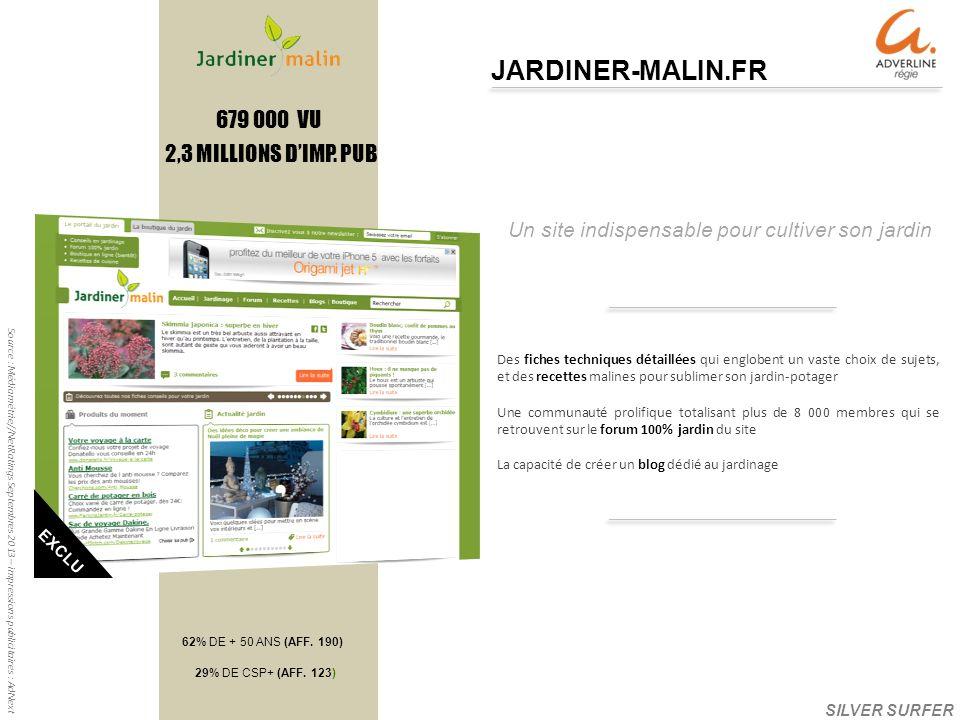 Un site indispensable pour cultiver son jardin JARDINER-MALIN.FR Source : Médiamétrie//NetRatings Septembres 2013 – impressions publicitaires : AdNext 679 000 VU 2,3 MILLIONS DIMP.