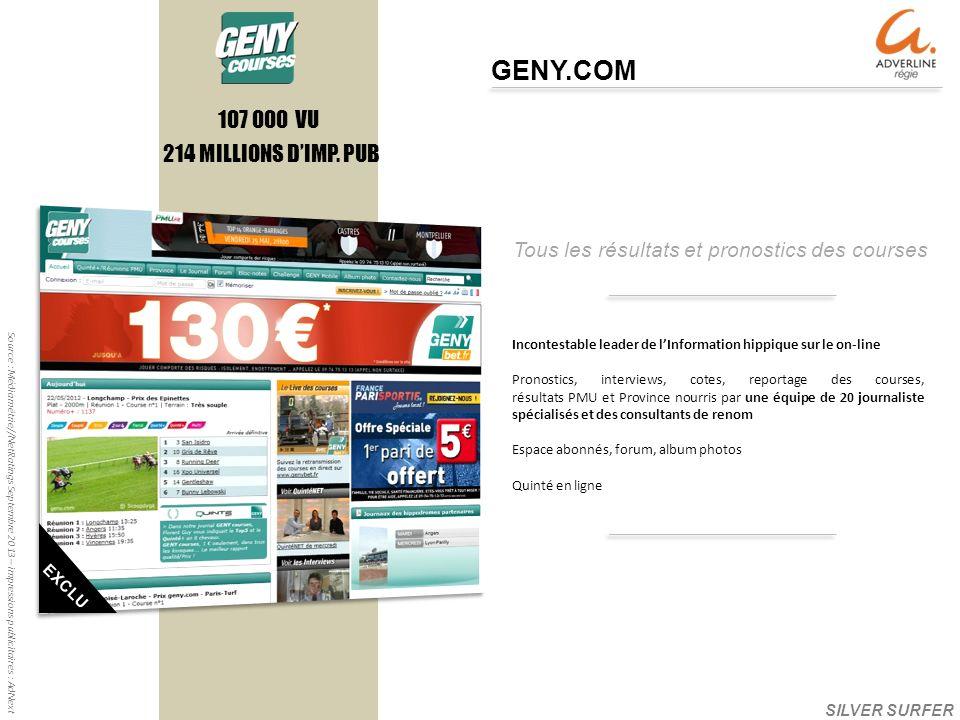 Tous les résultats et pronostics des courses GENY.COM 214 MILLIONS DIMP.