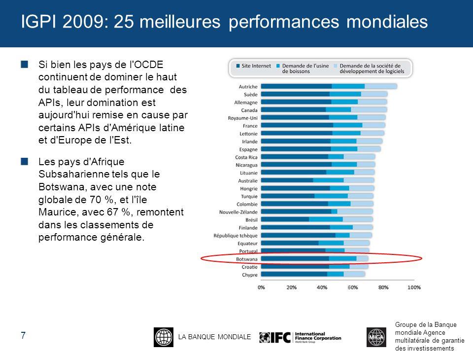 LA BANQUE MONDIALE Groupe de la Banque mondiale Agence multilatérale de garantie des investissements IGPI 2009: 25 meilleures performances mondiales Si bien les pays de l OCDE continuent de dominer le haut du tableau de performance des APIs, leur domination est aujourd hui remise en cause par certains APIs d Amérique latine et d Europe de l Est.