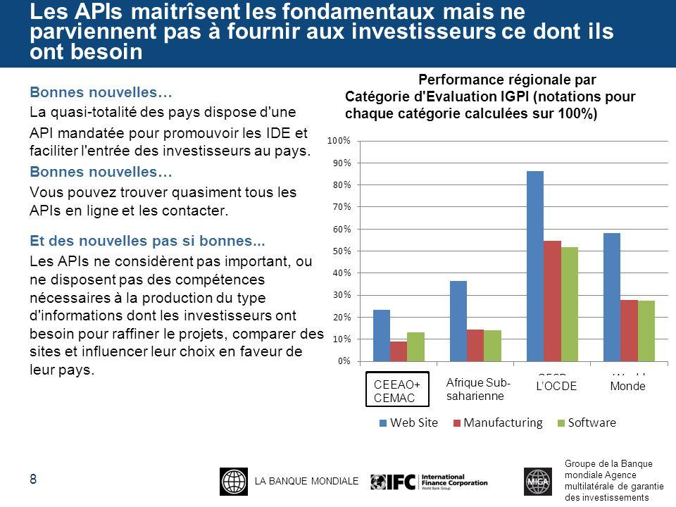LA BANQUE MONDIALE Groupe de la Banque mondiale Agence multilatérale de garantie des investissements 19 Qu est-ce que la IGPI .