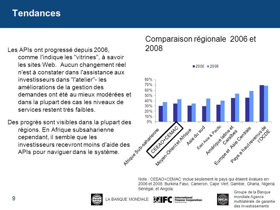 LA BANQUE MONDIALE Groupe de la Banque mondiale Agence multilatérale de garantie des investissements Tendances Les APIs ont progressé depuis 2006, comme l indique les vitrines , à savoir les sites Web.