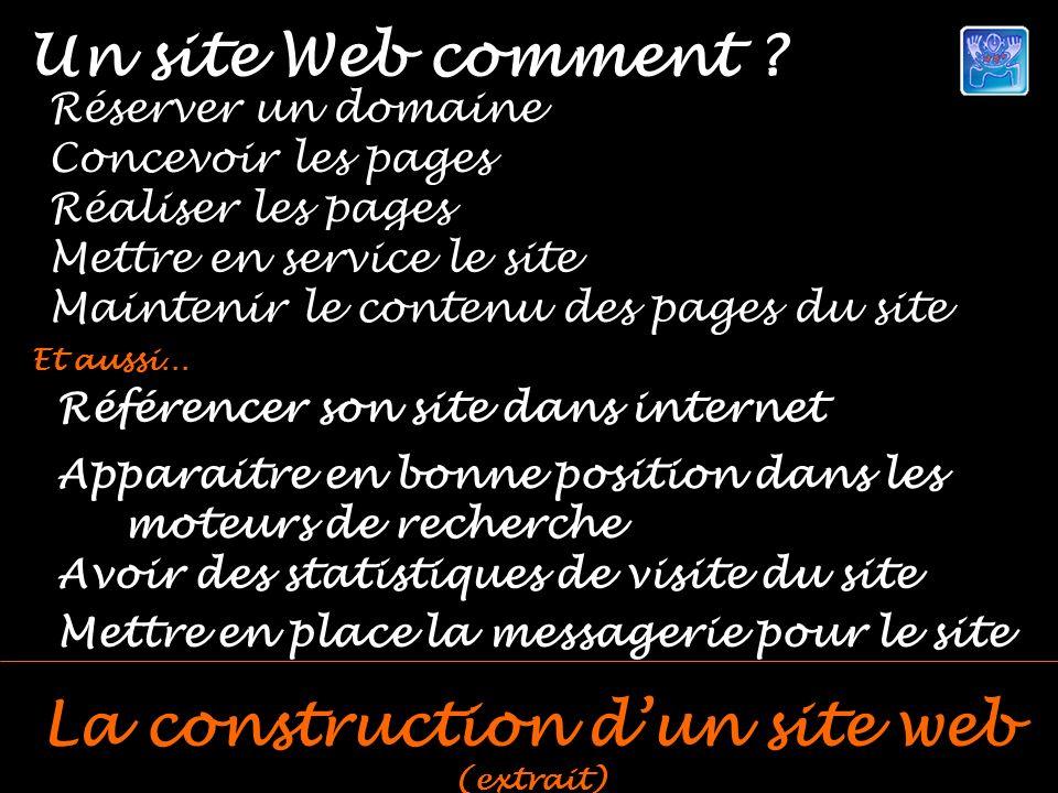 Je réalise et je maintiens mes pages Internet Mon site est accessible par le domaine faaroo.com, il sappelle : http://www.monsite.faaroo.com Avec Easy Web Comprendre Easy Web