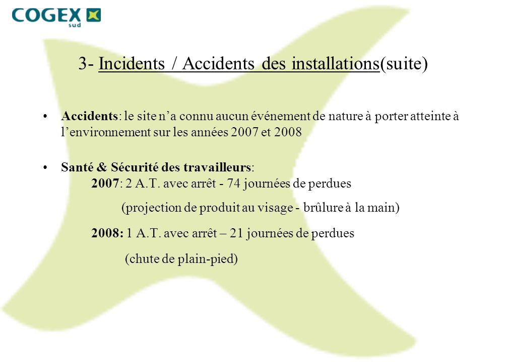 3- Incidents / Accidents des installations(suite) Accidents: le site na connu aucun événement de nature à porter atteinte à lenvironnement sur les ann