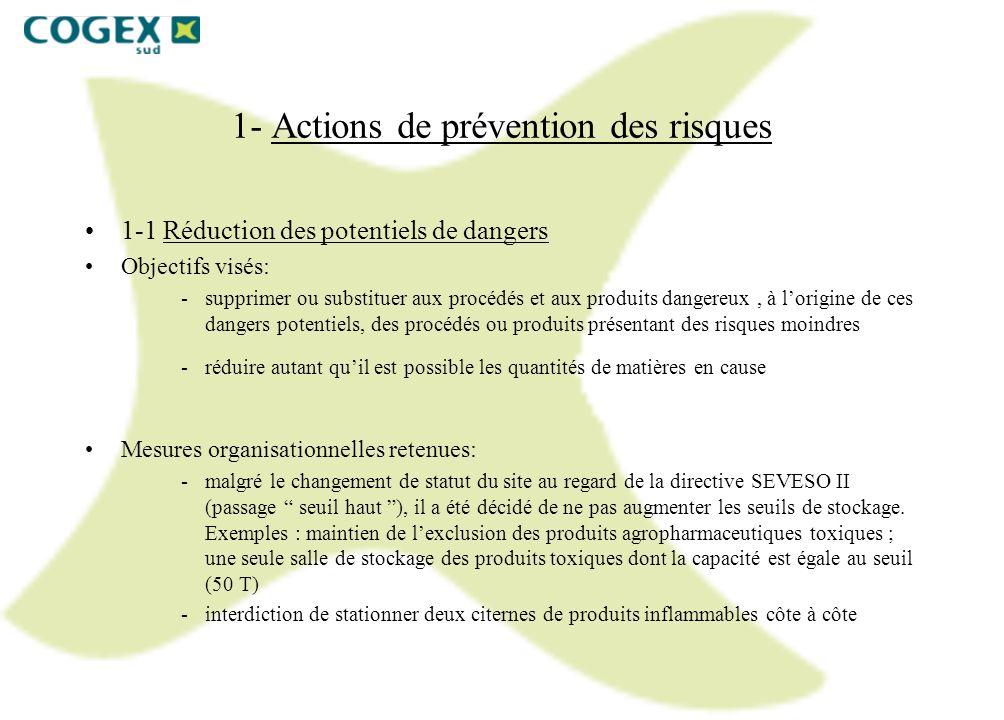 . Mesures organisationnelles retenues (suite) : -interdiction de stationner une citerne de produit toxique à côté dune citerne de produit inflammable -interdiction de stationner des citernes pleines de produits dangereux (inflammable, toxique, corrosif) en dehors des heures douverture du site -suppression de la rubrique ICPE relative au stockage de PE (2662-b) -suppression des rubriques ICPE 1111.2.c, 1111.3.c et 1131.3.c (liquides et gaz très toxiques, gaz toxiques ) -exclusion des produits ayant à la fois les propriétés toxiques et inflammables -exclusion des produits extrêmement inflammables -suppression de lapprovisionnement en citerne dun solvant inflammable pour lactivité de mélange -révision du plan « ETARE » -actualisation de lEDD (13 000 ) + Etude aléa sismique (5500 ) -Elaboration PPI : périmètre dapplication de 100 m autour des limites de propriété du site -Evaluation par test de la réactivité de la société chargée de la télésurveillance du site –Exercices périodiques: tests mensuels de la sirène incendie et de la sirène PPI et exercices annuels dévacuation