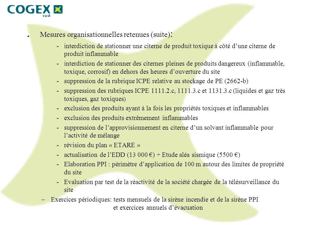 . Mesures organisationnelles retenues (suite) : -interdiction de stationner une citerne de produit toxique à côté dune citerne de produit inflammable