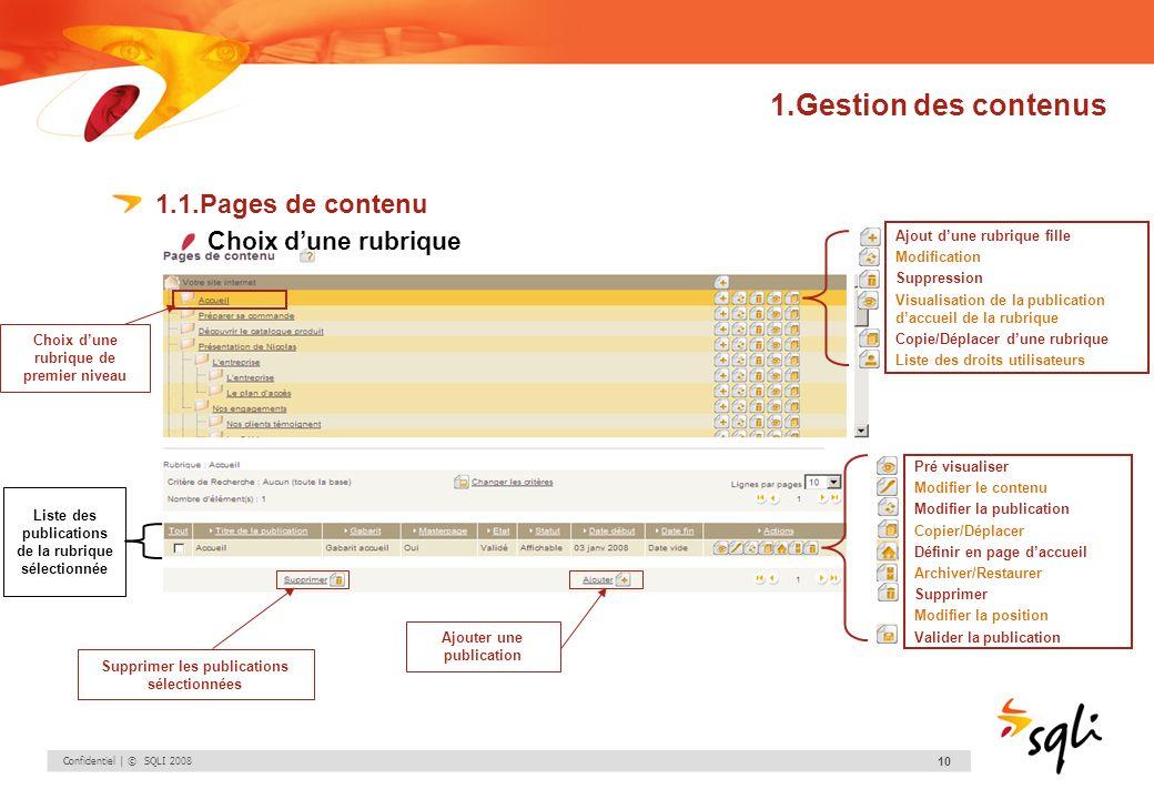 Confidentiel | © SQLI 2008 10 1.Gestion des contenus 1.1.Pages de contenu Choix dune rubrique Ajout dune rubrique fille Modification Suppression Visua