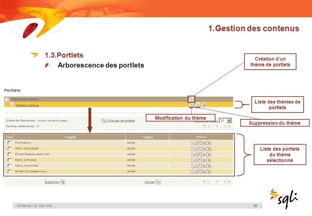 Confidentiel | © SQLI 2008 36 1.Gestion des contenus 1.3.Portlets Arborescence des portlets Liste des thèmes de portlets Liste des portlets du thème s
