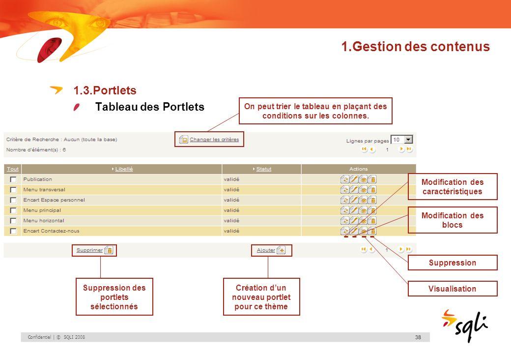Confidentiel | © SQLI 2008 38 1.Gestion des contenus 1.3.Portlets Tableau des Portlets Création dun nouveau portlet pour ce thème Suppression des port