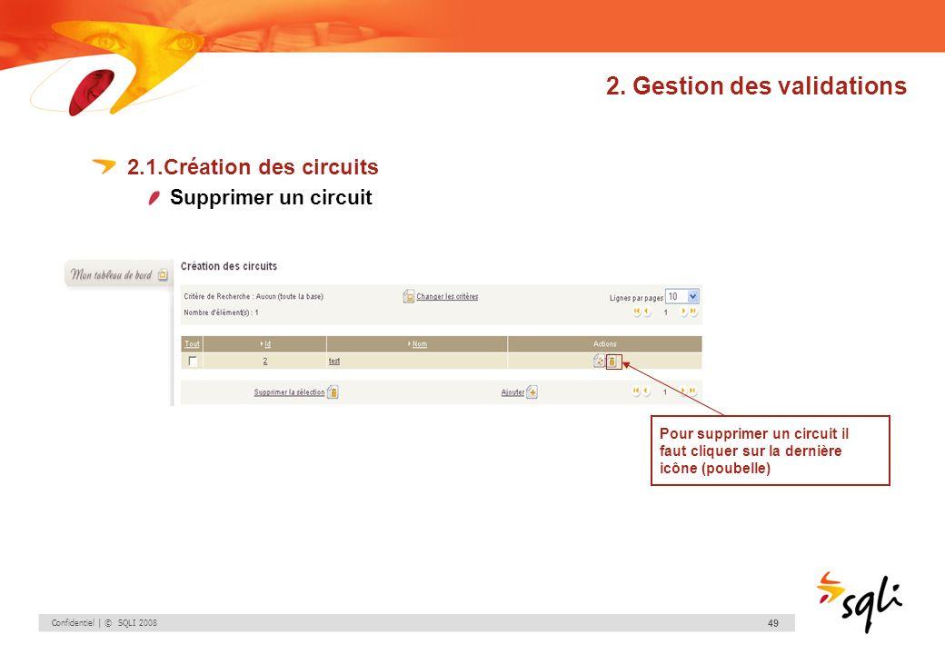 Confidentiel | © SQLI 2008 49 2. Gestion des validations 2.1.Création des circuits Supprimer un circuit Pour supprimer un circuit il faut cliquer sur