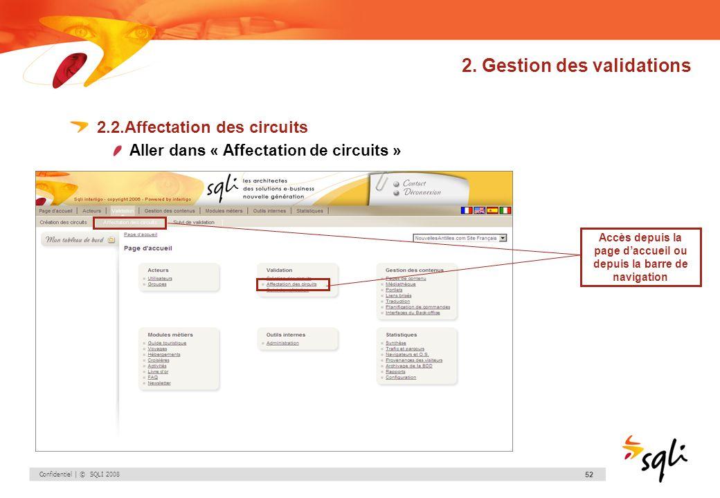 Confidentiel | © SQLI 2008 52 2. Gestion des validations 2.2.Affectation des circuits Aller dans « Affectation de circuits » Accès depuis la page dacc