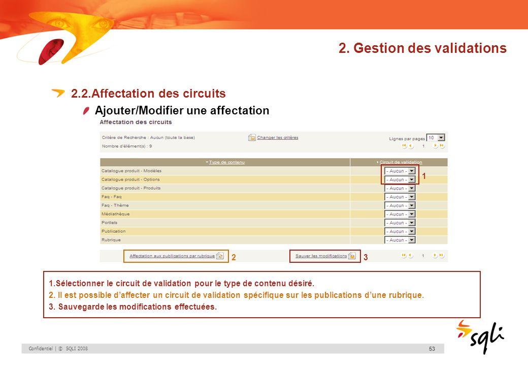 Confidentiel | © SQLI 2008 53 2. Gestion des validations 2.2.Affectation des circuits Ajouter/Modifier une affectation 1.Sélectionner le circuit de va