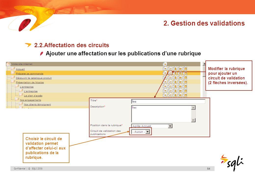 Confidentiel | © SQLI 2008 54 2. Gestion des validations 2.2.Affectation des circuits Ajouter une affectation sur les publications dune rubrique Modif