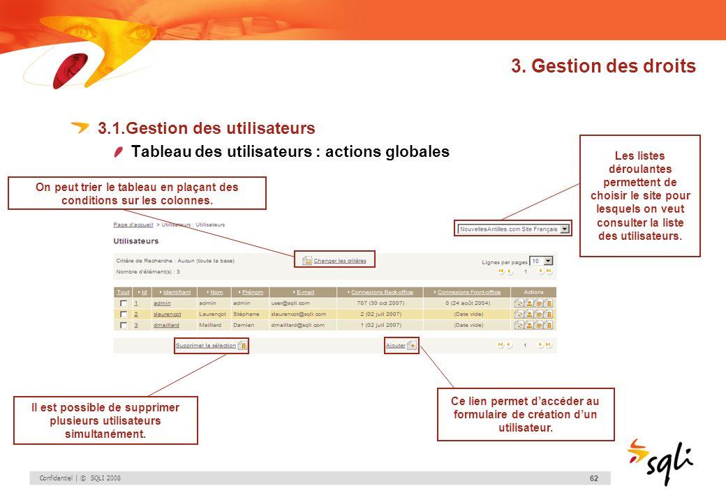 Confidentiel | © SQLI 2008 62 3. Gestion des droits 3.1.Gestion des utilisateurs Tableau des utilisateurs : actions globales Il est possible de suppri