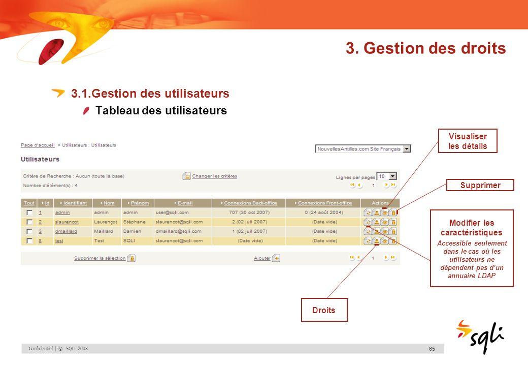 Confidentiel | © SQLI 2008 65 3. Gestion des droits 3.1.Gestion des utilisateurs Tableau des utilisateurs Modifier les caractéristiques Accessible seu
