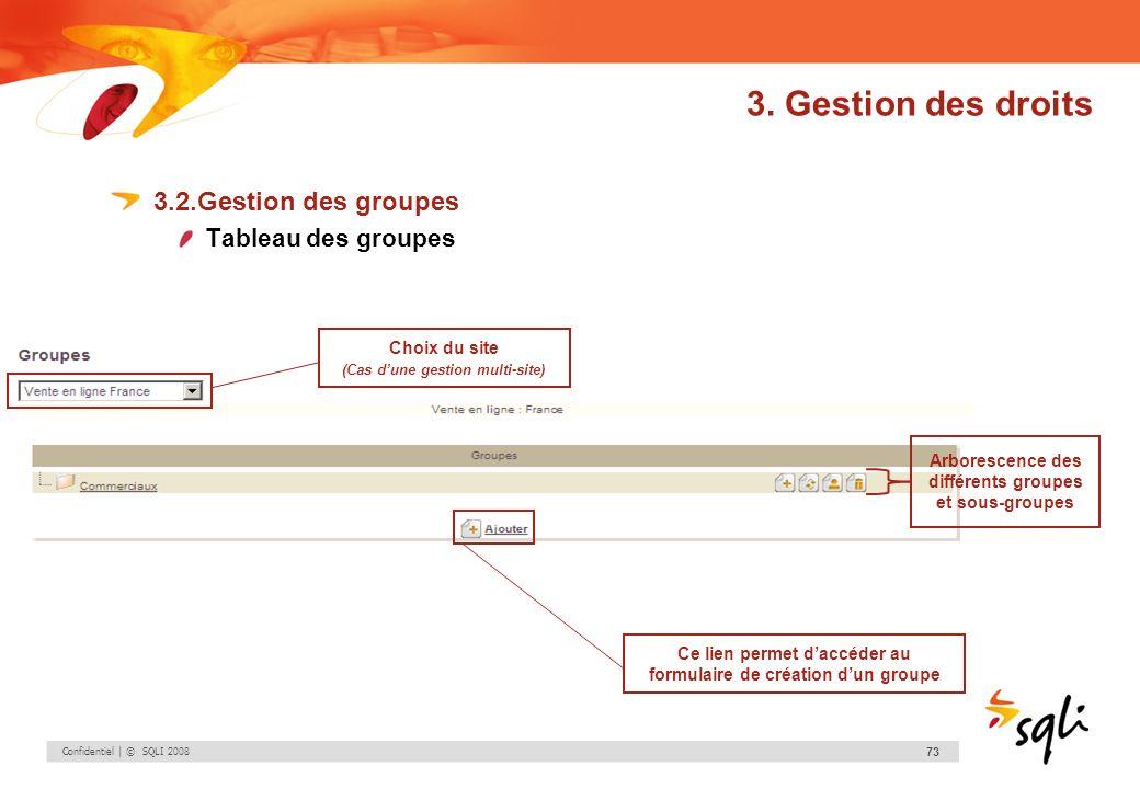 Confidentiel | © SQLI 2008 73 3. Gestion des droits 3.2.Gestion des groupes Tableau des groupes Choix du site (Cas dune gestion multi-site) Arborescen