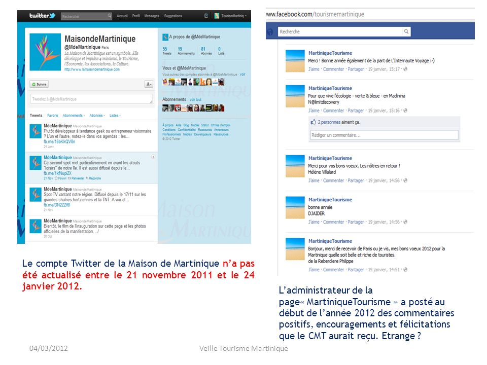 Le compte Twitter de la Maison de Martinique na pas été actualisé entre le 21 novembre 2011 et le 24 janvier 2012.