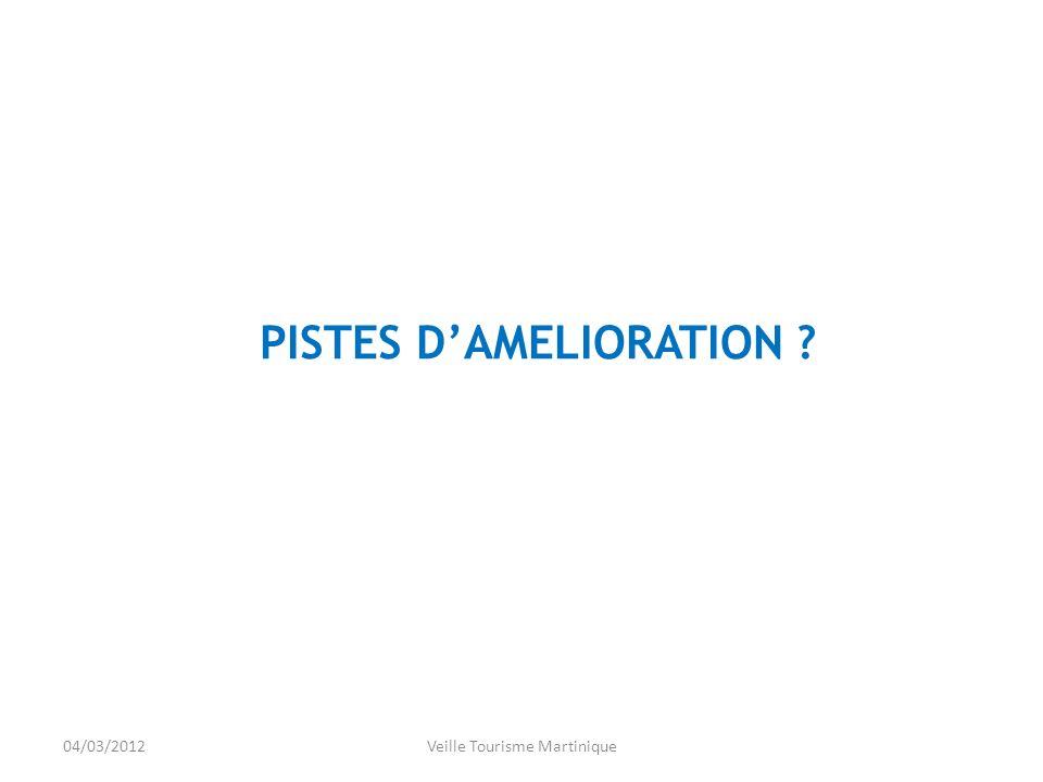 PISTES DAMELIORATION 04/03/2012Veille Tourisme Martinique