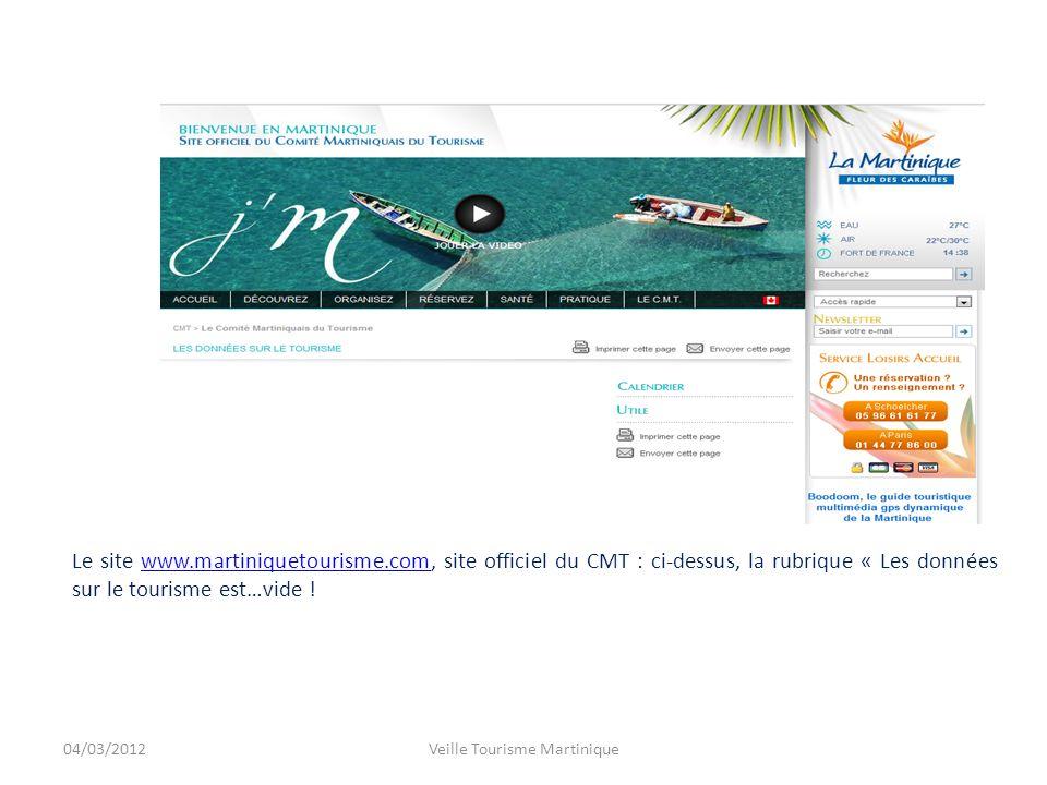 Le site www.martiniquetourisme.com, site officiel du CMT : ci-dessus, la rubrique « Les données sur le tourisme est…vide !www.martiniquetourisme.com 04/03/2012Veille Tourisme Martinique
