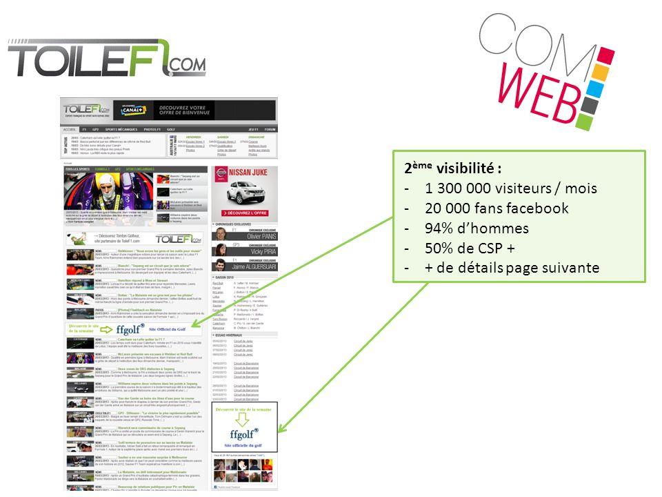 Catégories des achats sur internet : Sites d e-commerce consultés régulièrement :