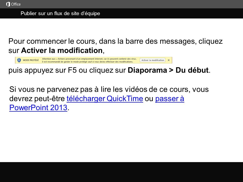 Publier sur un flux de site déquipe j puis appuyez sur F5 ou cliquez sur Diaporama > Du début.