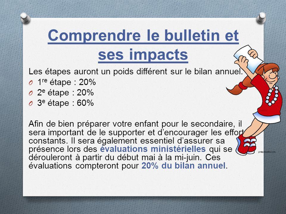 Comprendre le bulletin et ses impacts Les étapes auront un poids différent sur le bilan annuel. O 1 re étape : 20% O 2 e étape : 20% O 3 e étape : 60%