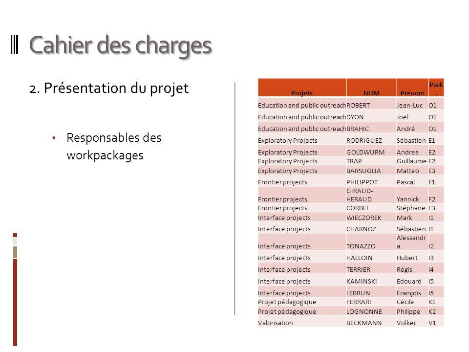 Cahier des charges 2. Présentation du projet Responsables des workpackages ProjetsNOMPrénom Pack. Education and public outreachROBERTJean-LucO1 Educat