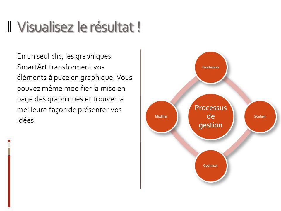 Visualisez le résultat ! En un seul clic, les graphiques SmartArt transforment vos éléments à puce en graphique. Vous pouvez même modifier la mise en