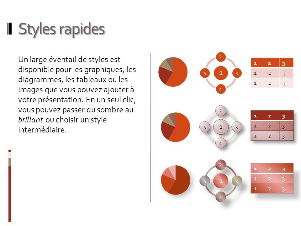 Styles rapides Un large éventail de styles est disponible pour les graphiques, les diagrammes, les tableaux ou les images que vous pouvez ajouter à votre présentation.