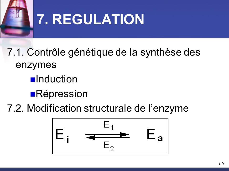 7. REGULATION 7.1. Contrôle génétique de la synthèse des enzymes Induction Répression 7.2. Modification structurale de lenzyme 65