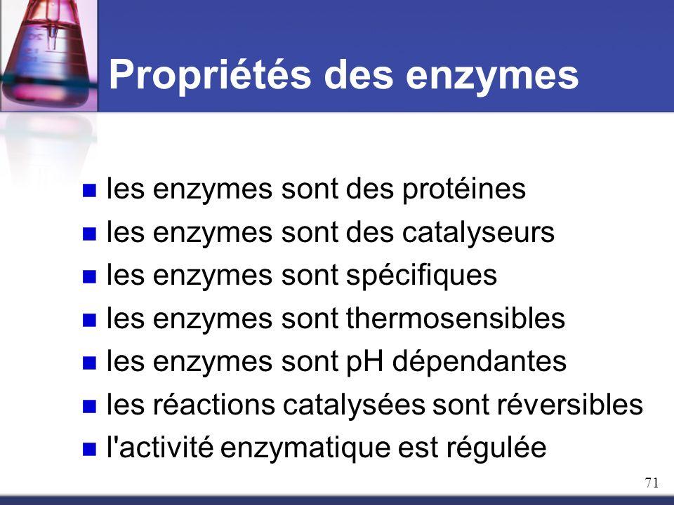 Propriétés des enzymes les enzymes sont des protéines les enzymes sont des catalyseurs les enzymes sont spécifiques les enzymes sont thermosensibles l