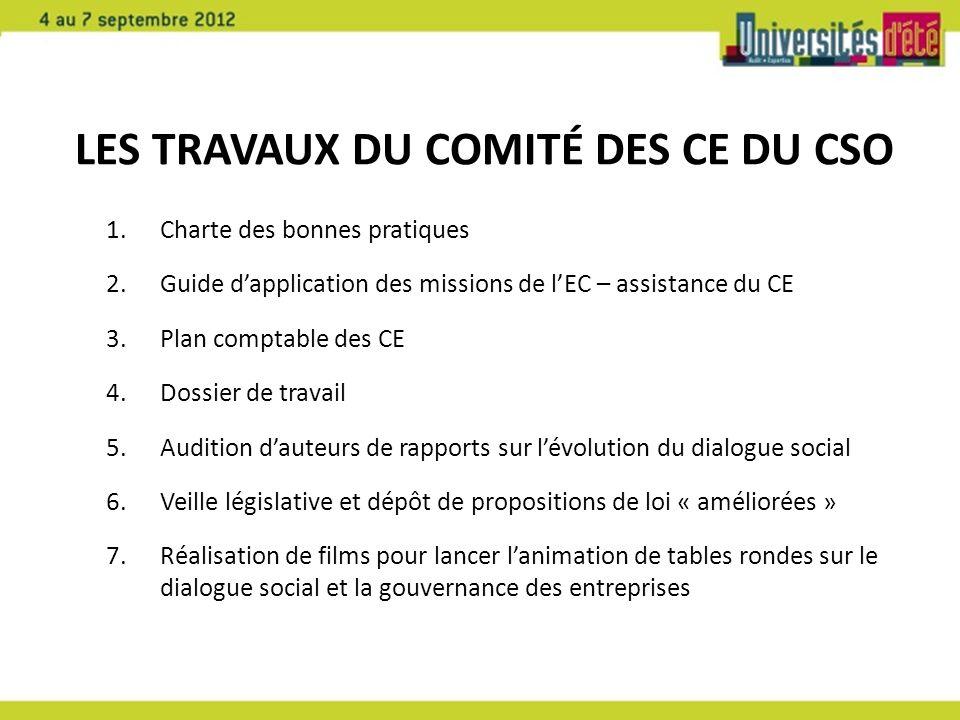 LES TRAVAUX DU COMITÉ DES CE DU CSO 1.Charte des bonnes pratiques 2.Guide dapplication des missions de lEC – assistance du CE 3.Plan comptable des CE